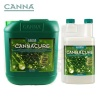 canna_cure_all